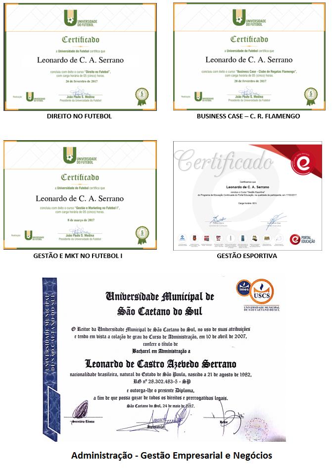 Todos diplomas